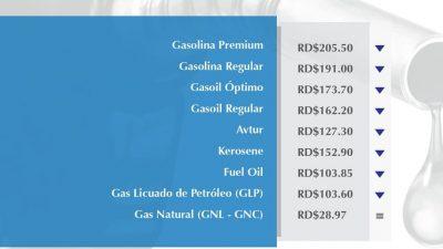 Precios de los combustibles bajan en la semana del 5 al 11 de Enero