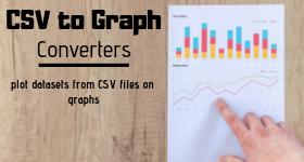 CSV to Graph