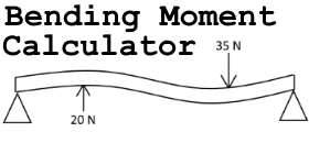bending-moment-calculator