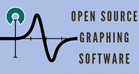 open source graphing software