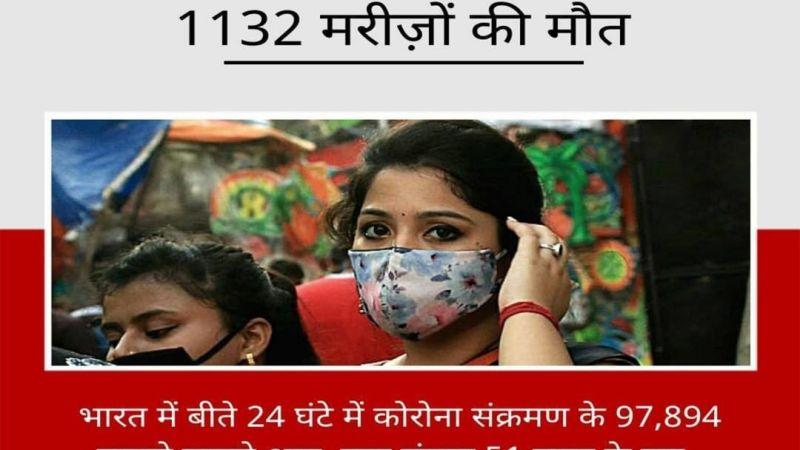 कोविड 19 की चपेट में भारत जिस हद तक है, उसका हमें अंदाज़ा नहीं…  भारत में पिछल… news in hindi