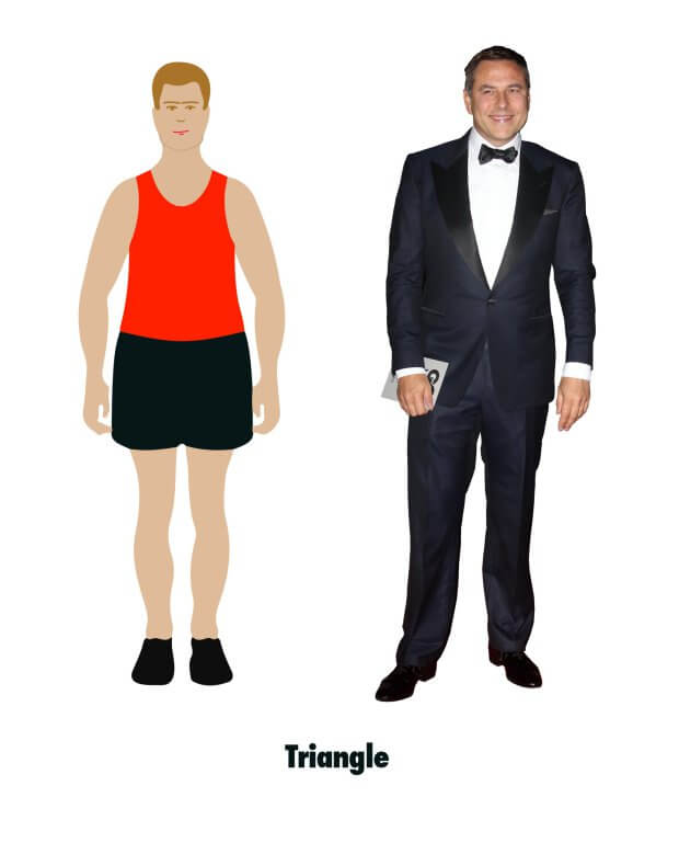 Most Popular Male Body Shapes