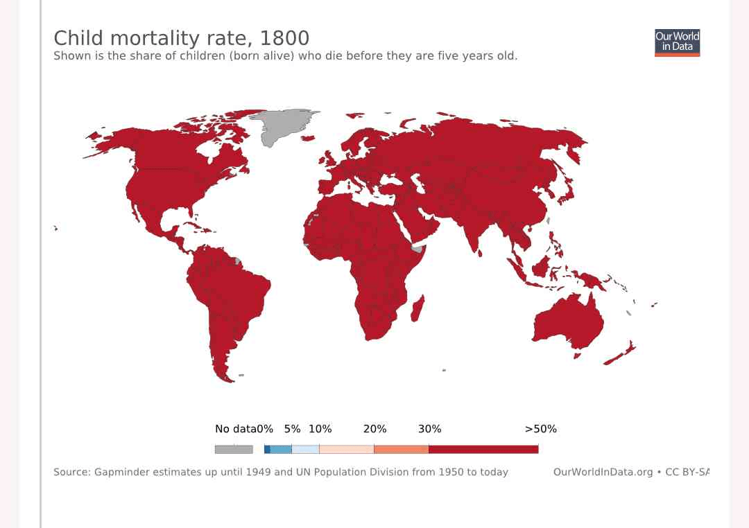 Child mortality continues to fall in the world