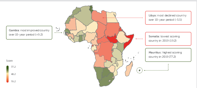 Best Governed Countries in Africa in 2020 — Ibrahim Index of African Governance
