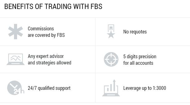 FBS features FBS offers cryptocurrencies