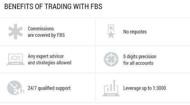 Características de FBS FBS ofrece criptomonedas