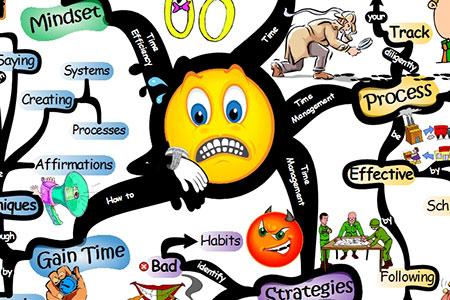 5 Keys to Effective Time Management