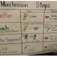 Making Your Mini Lesson Quick and Powerful