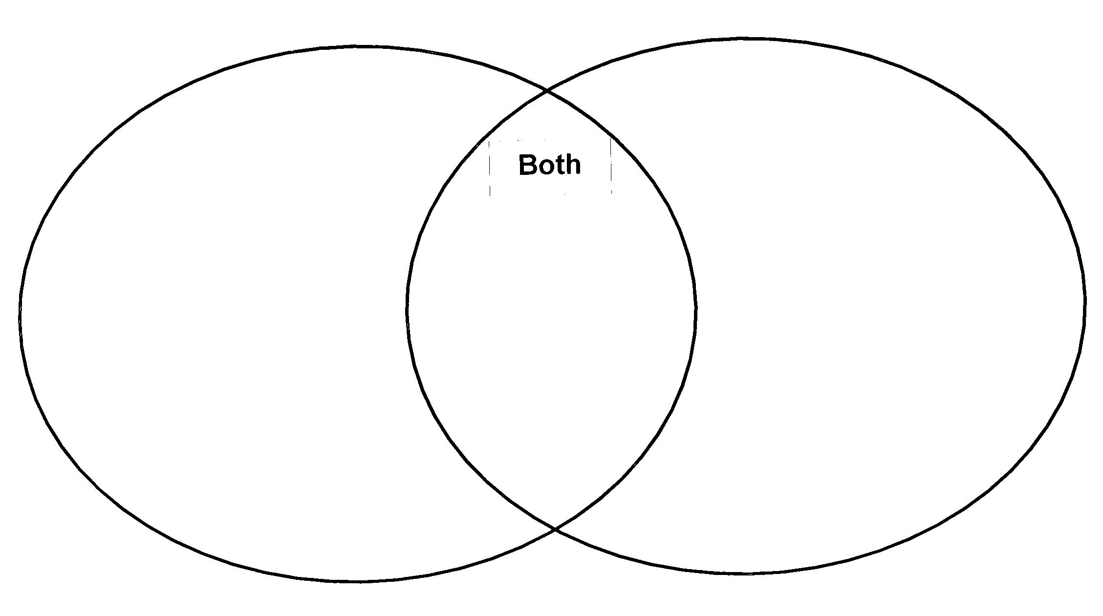 Venn Diagram To Compare And Contrast Images