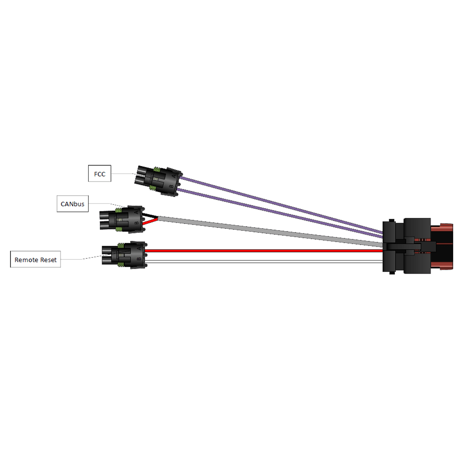Ampseal Harness