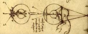 Графическая модель человеческого глаза, созданная Леонардо да Винчи.