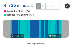 FitBit Sleep Log