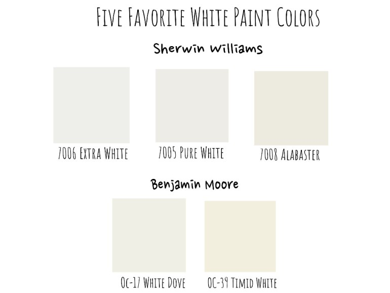 five-perfect-white-paint-colors-littleblackdomicile