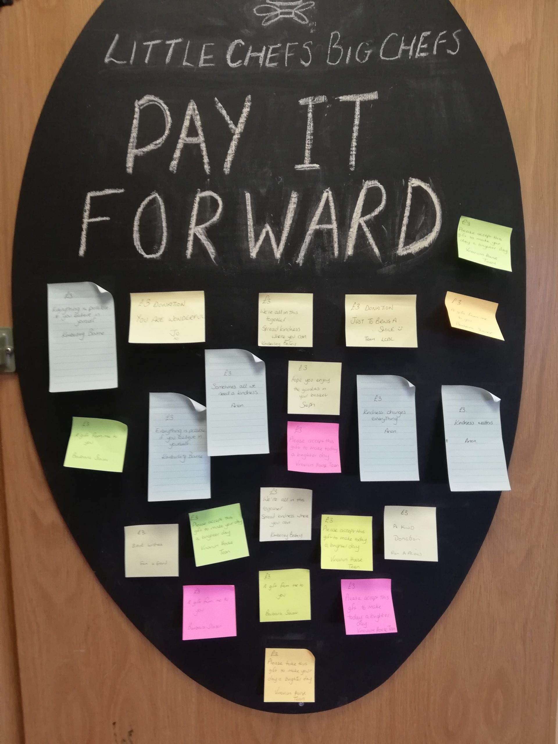 LCBC Community Pantry – Pay It Forward