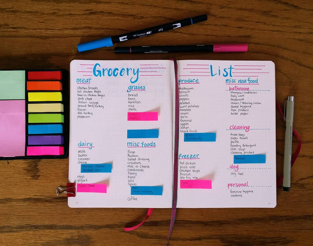 How To Build A Master Grocery List To Make Shopping Quick