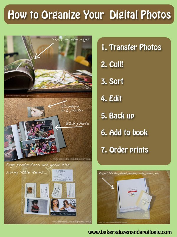 How to organize your digital photos