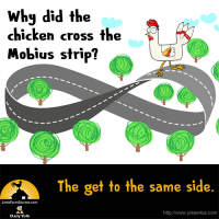 Why did the chicken cross the Mobius strip? The stay on the same side