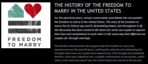 History and Timeline of Freedom to Marry in the US