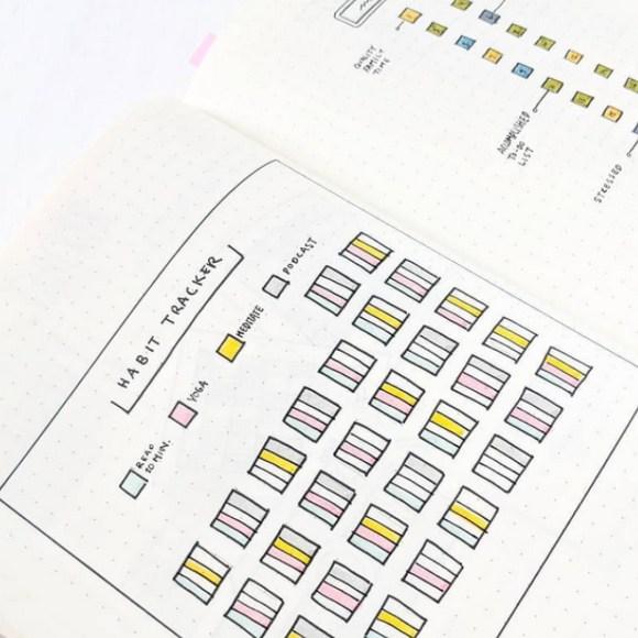 Super cute habit tracker idea for a bullet journal.