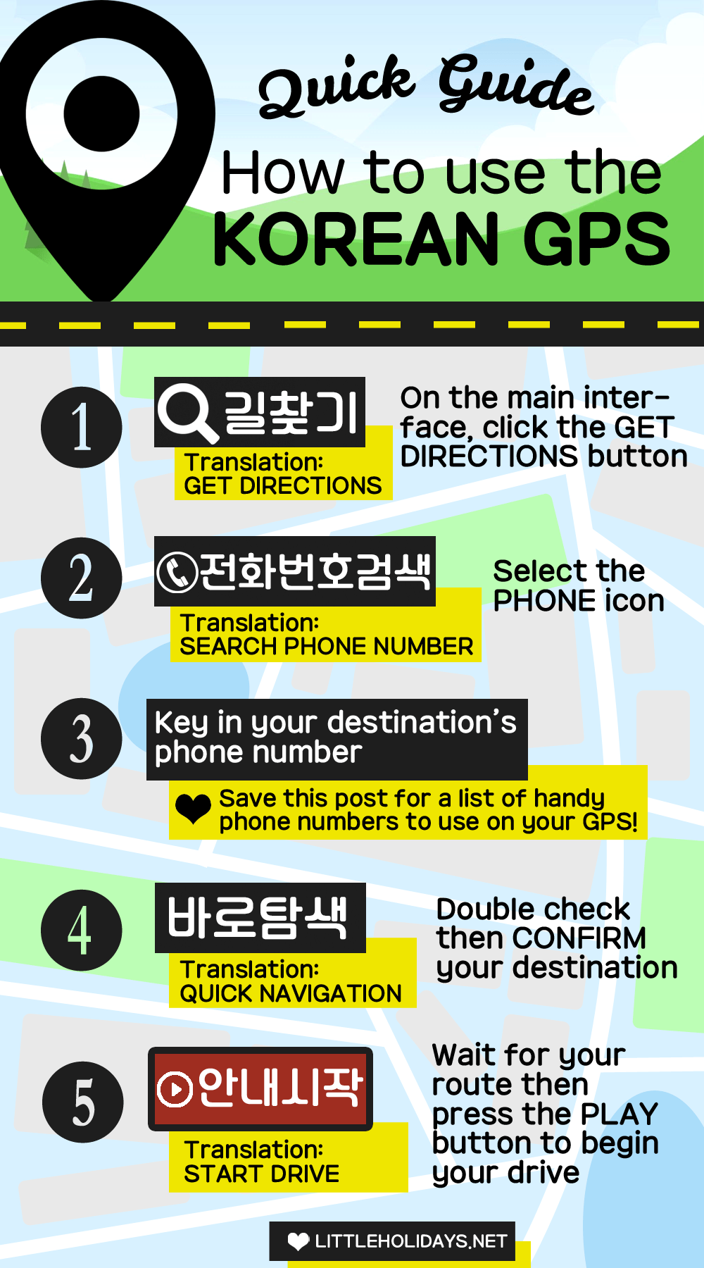 GPS phone numbers for driving in South Korea