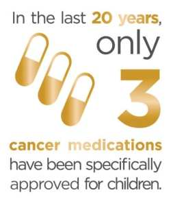 Childhood cancer treatment