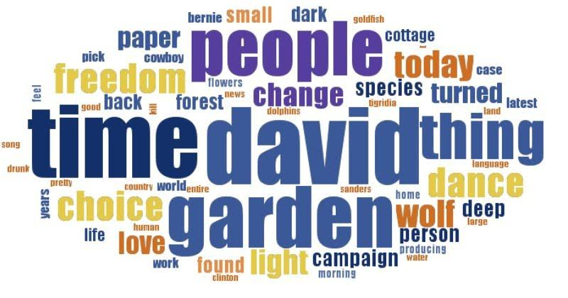 Interpretive Word Clouds