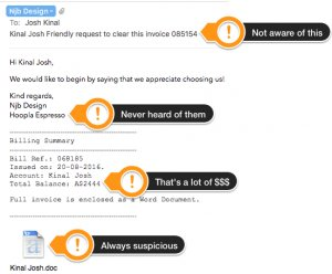 Detecting Scam Virus Emails Because…