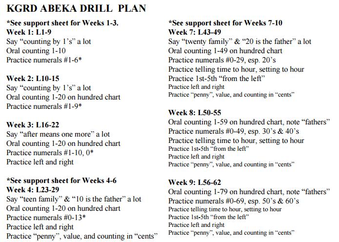 drills - KGRD Abeka Math Drill Plan