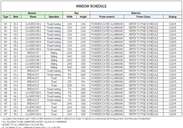 Glazing Schedule for Section J to determine SHGC and UValue