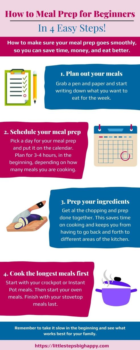 How to Meal Prep for Beginners Instructions