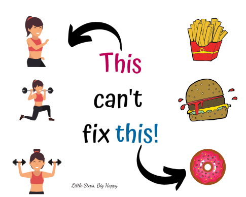 mindset tips for weight loss - you can't exercise your way out of a poor diet