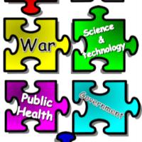 Medicine factors stickers