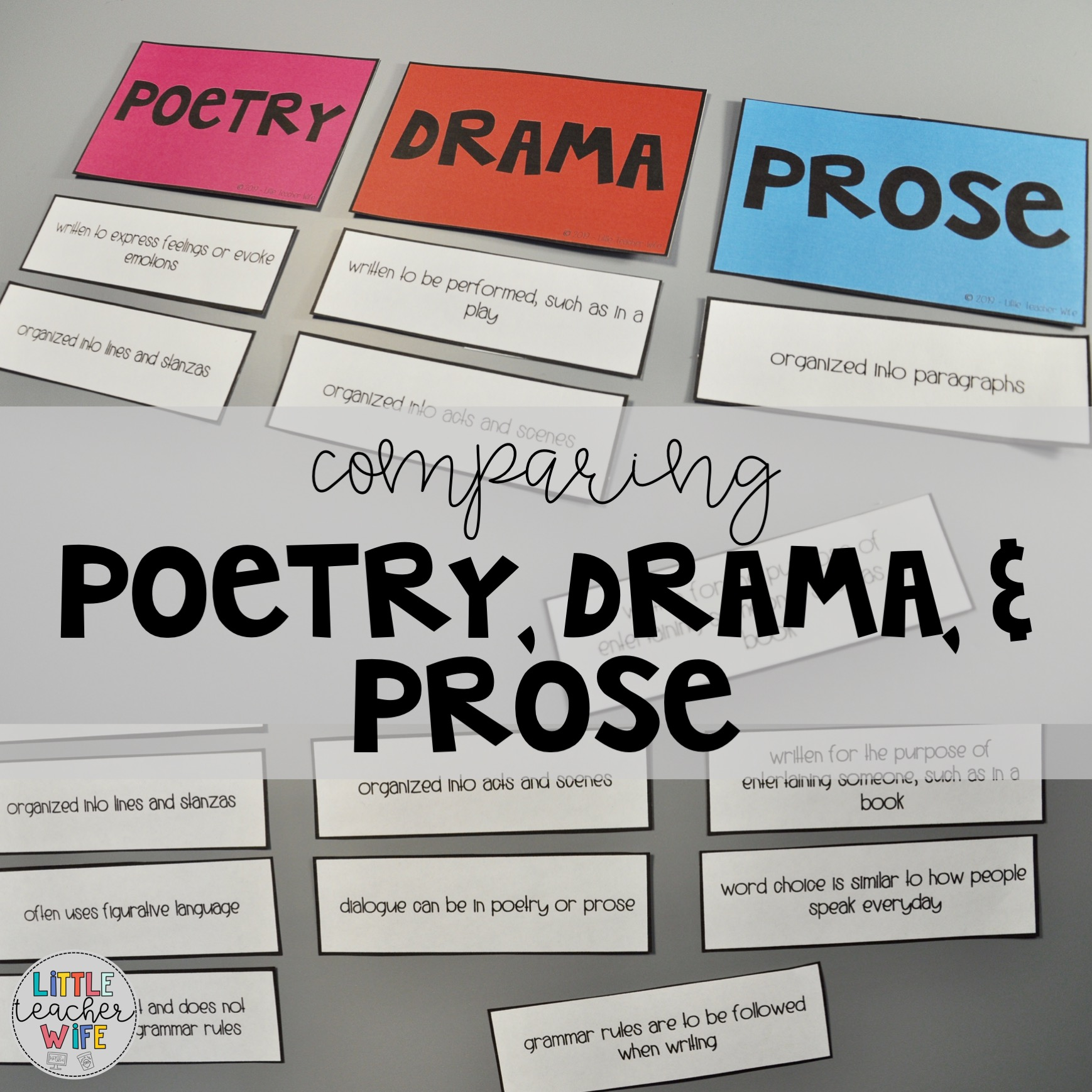 Comparing Poetry Drama And Prose