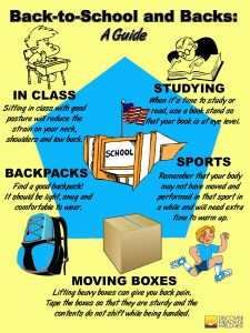 ken-caryl-colorado-chiropractic-back-to-school-back-infographic