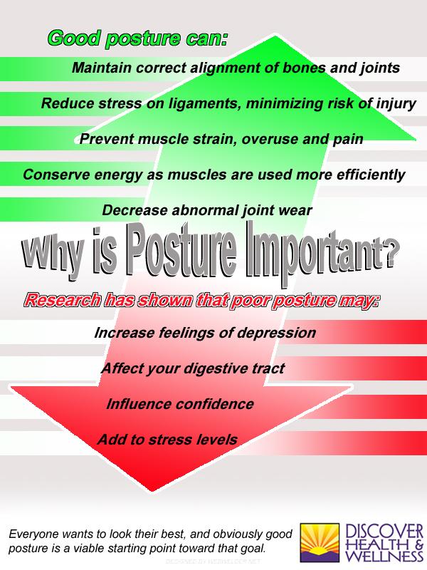 ken-caryl-colorado-chiropractic-posture-infographic