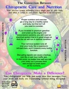 ken caryl-colorado-chiropractic-nutrition-infographic