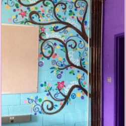 Class Room Wall Painting Ideas