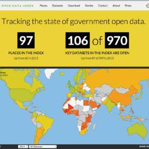 An infographic with a map that tracks the state of government open data