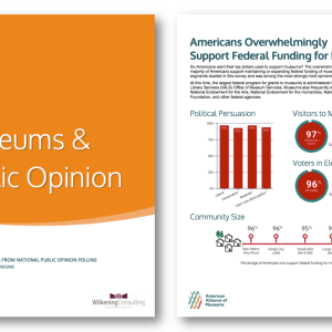 Graphic: Cover of Museums and Public Opinion Report, Page of infographics summarizing results