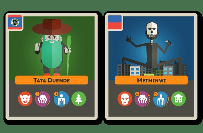 Tata Duende et Mètminwi