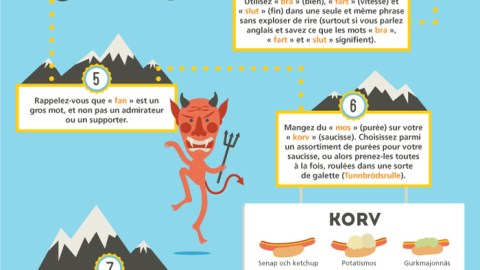 Comment devenir Suédois en 10 étapes