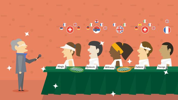 Quelles langues parle le tennis ?