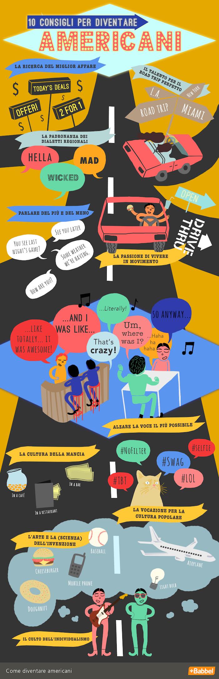 Come diventare americani in 10 semplici mosse
