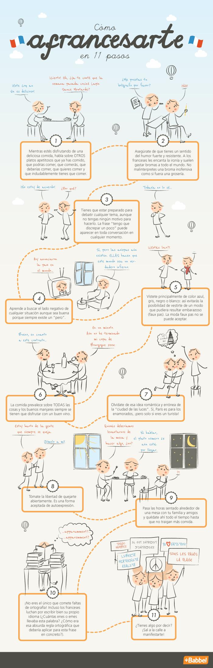Cómo afrancesarte en 11 pasos