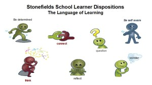 Stonefields School Learner Dispositions: The Language of Learning