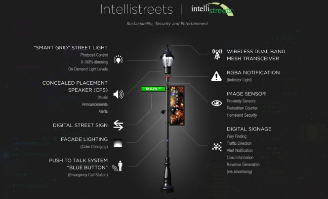 Intellistreets screen shot photo