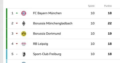 Der Postillon Fc Bayern Nach Trennung Von Kovac Plotzlich Wieder