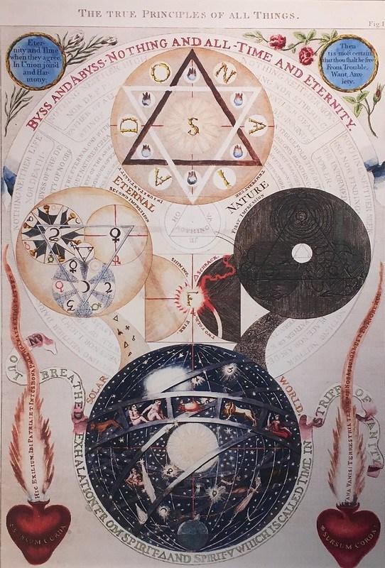 Law editie Böhme, Works, 1764. De totale kosmos wordt hier uitgebeeld inclusief de goddelijke wereld. @ Ambassade van de Vrije Geest