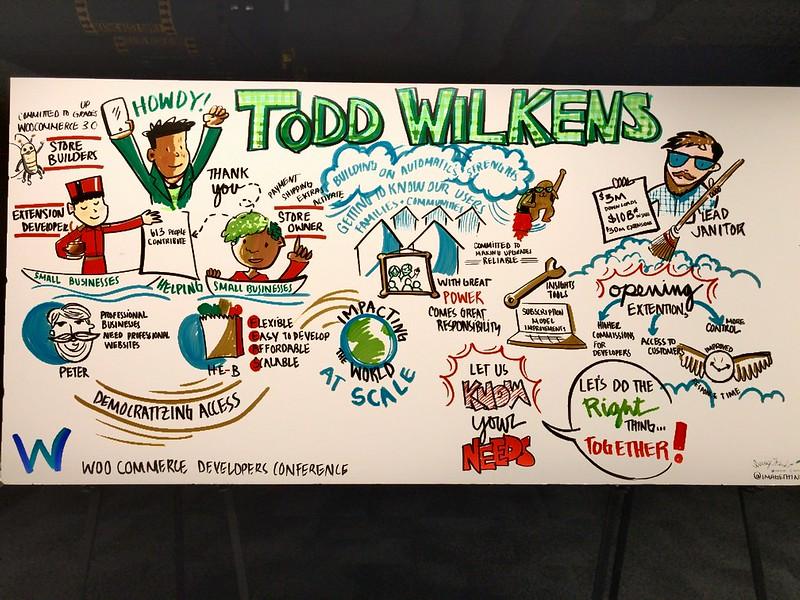 toddwilkens image board