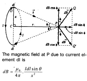 Plus Two Physics Chapter Wise Previous Questions Chapter 4 Moving Charges and Magnetism 13